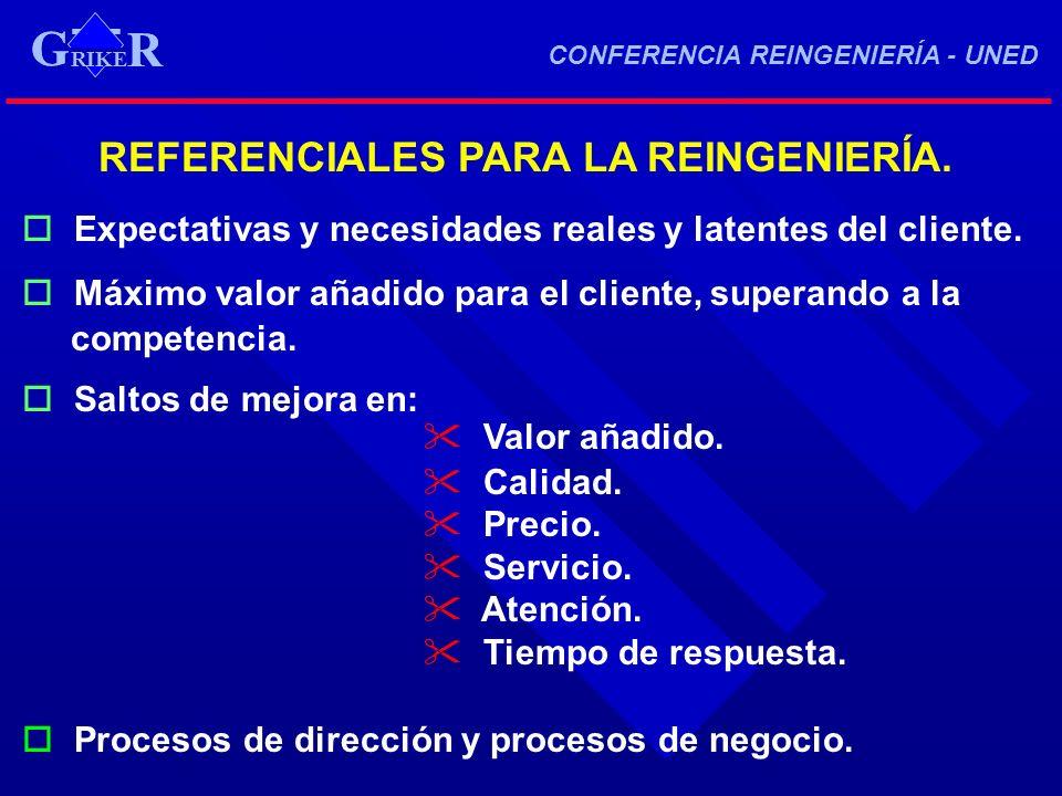 REFERENCIALES PARA LA REINGENIERÍA.