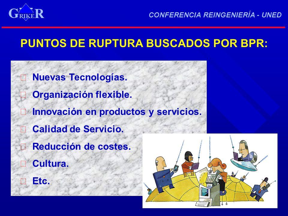 PUNTOS DE RUPTURA BUSCADOS POR BPR: