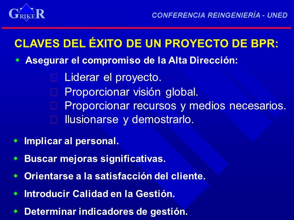 G CLAVES DEL ÉXITO DE UN PROYECTO DE BPR: Liderar el proyecto.