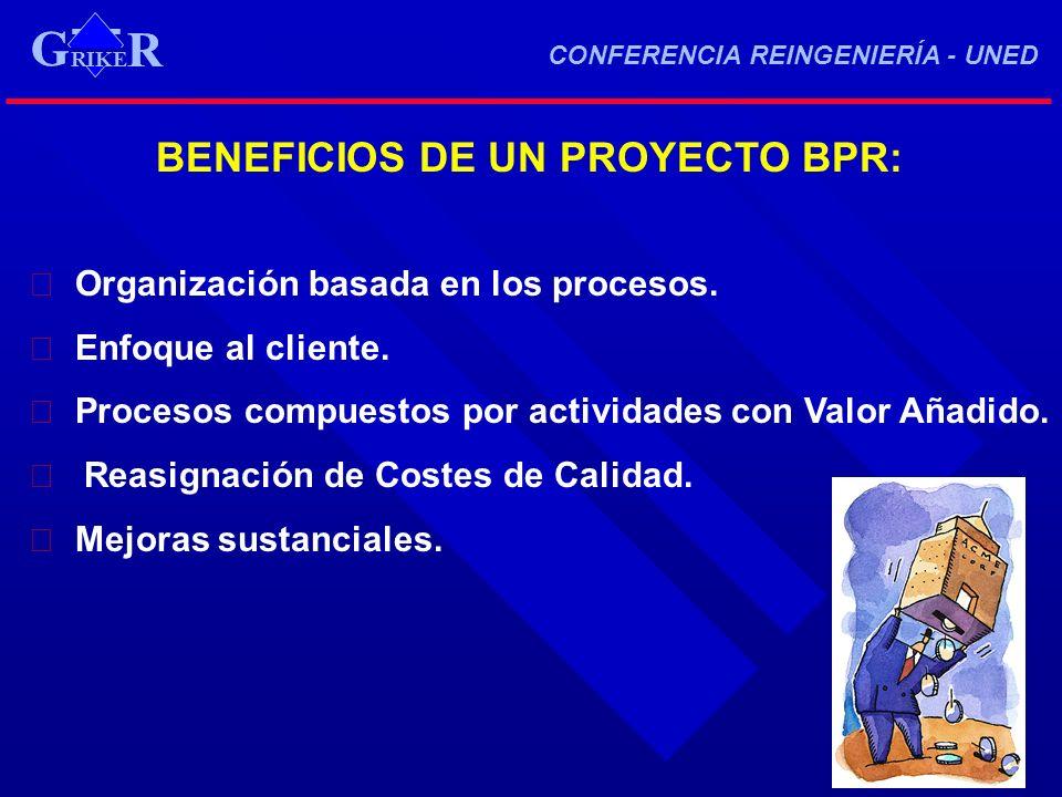 BENEFICIOS DE UN PROYECTO BPR: