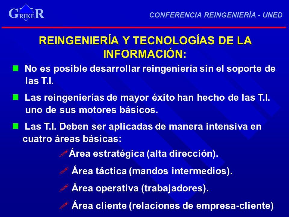 REINGENIERÍA Y TECNOLOGÍAS DE LA INFORMACIÓN: