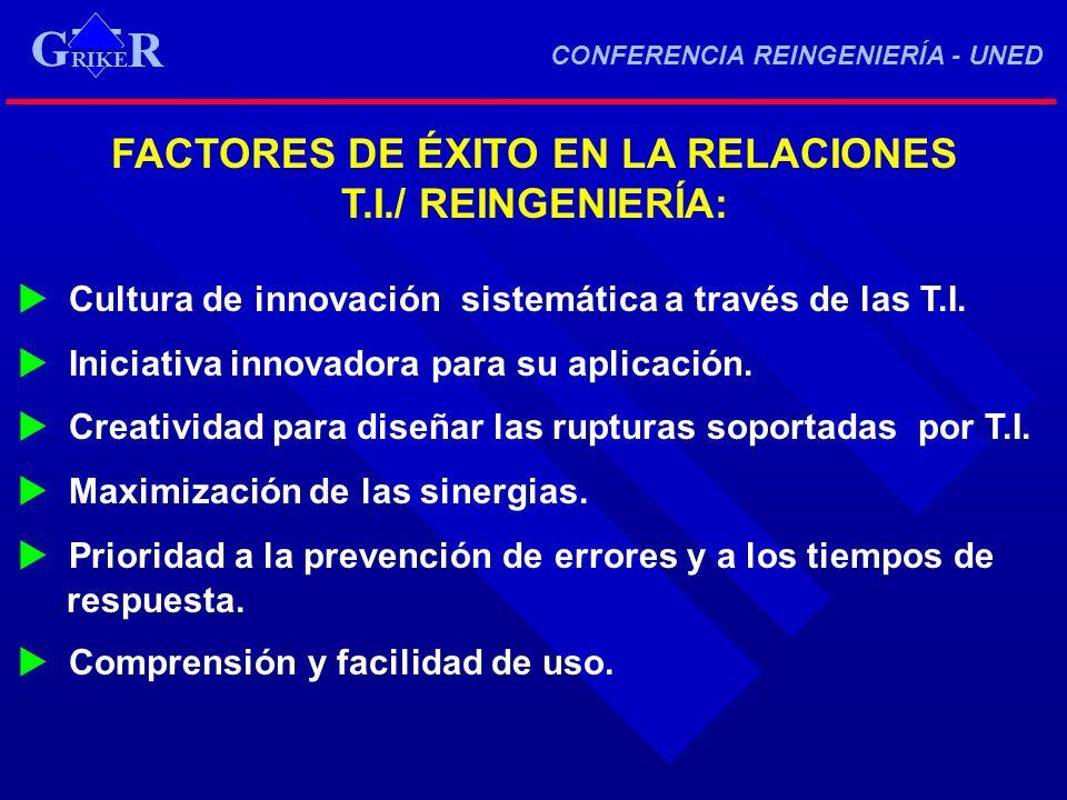 FACTORES DE ÉXITO EN LA RELACIONES T.I./ REINGENIERÍA: