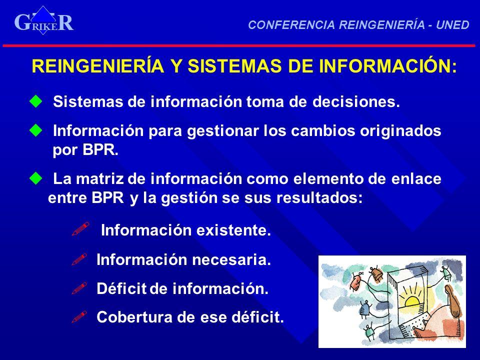REINGENIERÍA Y SISTEMAS DE INFORMACIÓN: