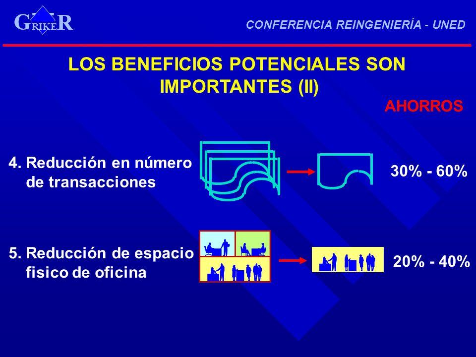 LOS BENEFICIOS POTENCIALES SON