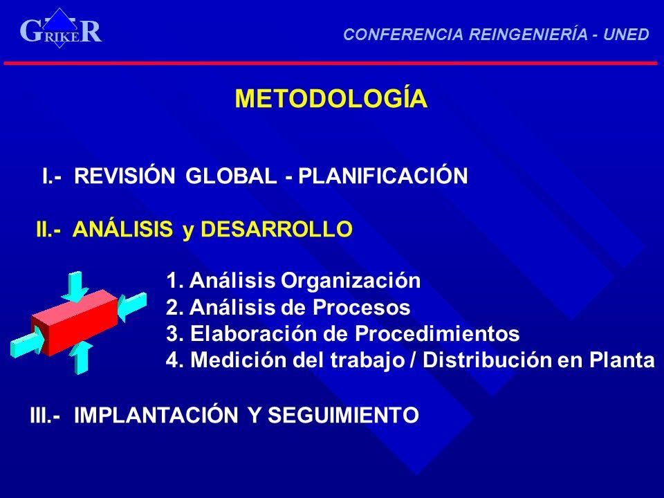 G METODOLOGÍA I.- REVISIÓN GLOBAL - PLANIFICACIÓN