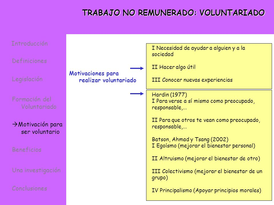 TRABAJO NO REMUNERADO: VOLUNTARIADO