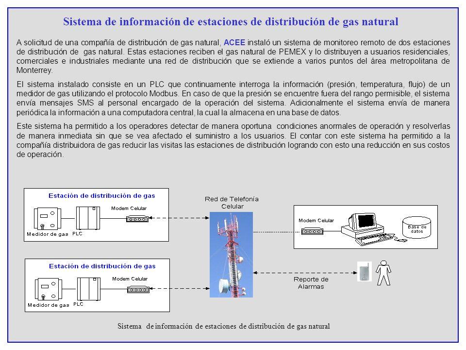 Sistema de información de estaciones de distribución de gas natural