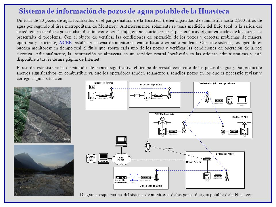 Sistema de información de pozos de agua potable de la Huasteca