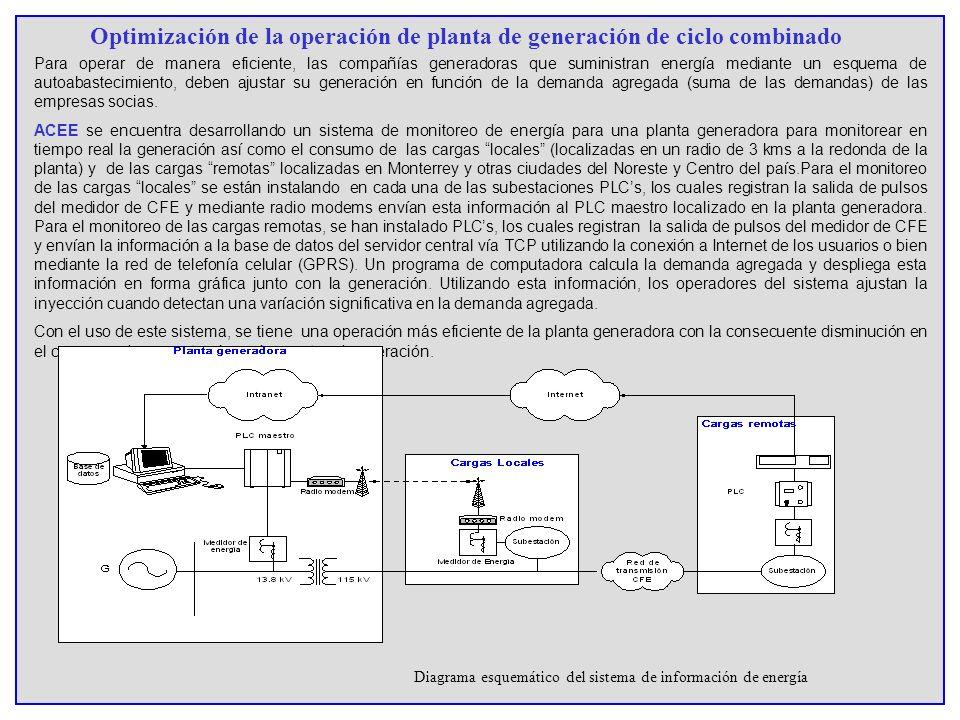 Optimización de la operación de planta de generación de ciclo combinado