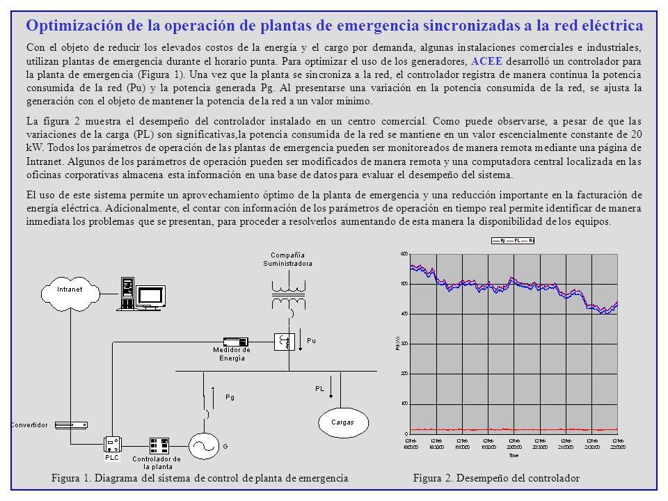 Optimización de la operación de plantas de emergencia sincronizadas a la red eléctrica