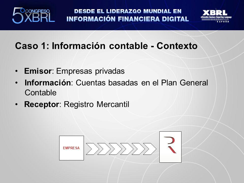 Caso 1: Información contable - Contexto