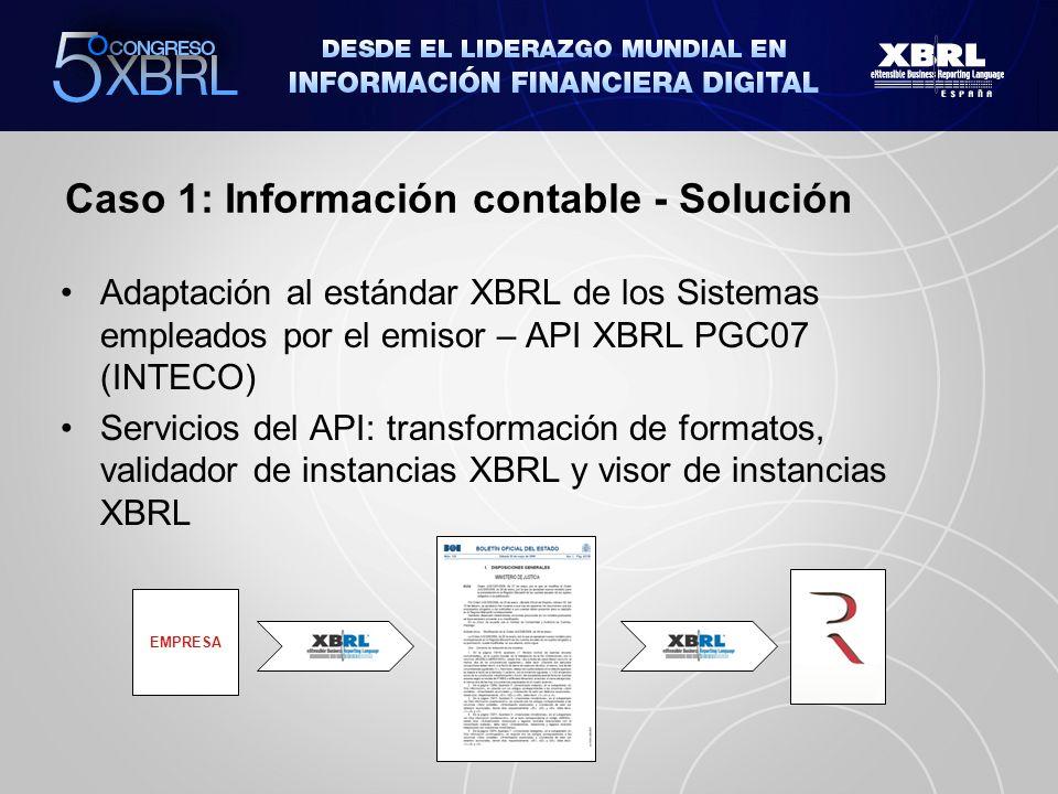 Caso 1: Información contable - Solución