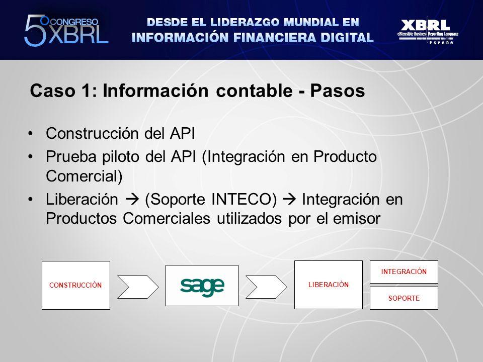 Caso 1: Información contable - Pasos