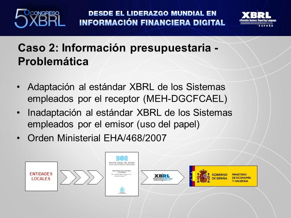 Caso 2: Información presupuestaria - Problemática