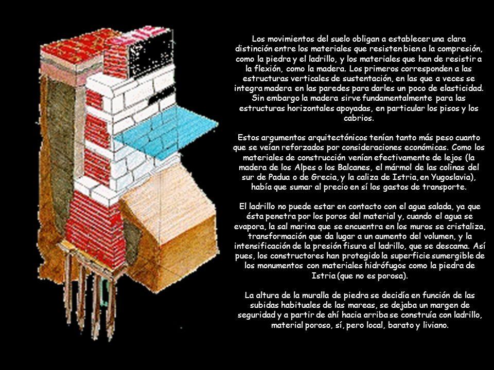 Los movimientos del suelo obligan a establecer una clara distinción entre los materiales que resisten bien a la compresión, como la piedra y el ladrillo, y los materiales que han de resistir a la flexión, como la madera. Los primeros corresponden a las estructuras verticales de sustentación, en las que a veces se integra madera en las paredes para darles un poco de elasticidad. Sin embargo la madera sirve fundamentalmente para las estructuras horizontales apoyadas, en particular los pisos y los cabrios.