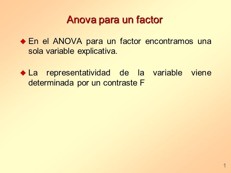 Modelo de factores de certeza