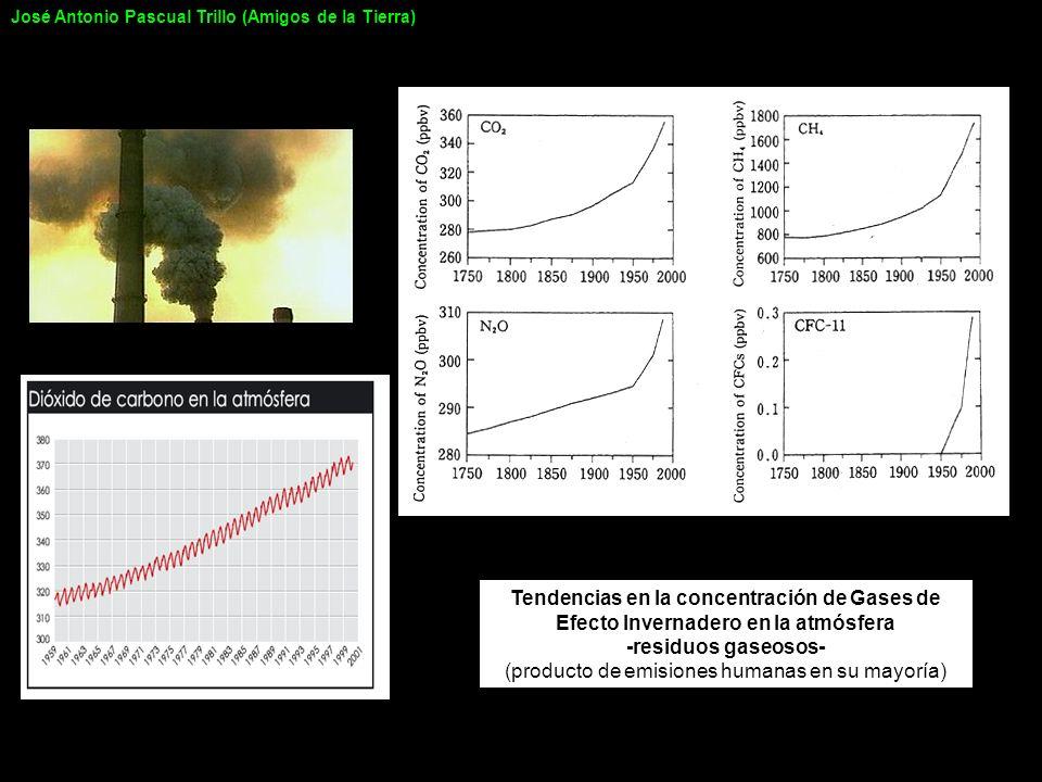 (producto de emisiones humanas en su mayoría)
