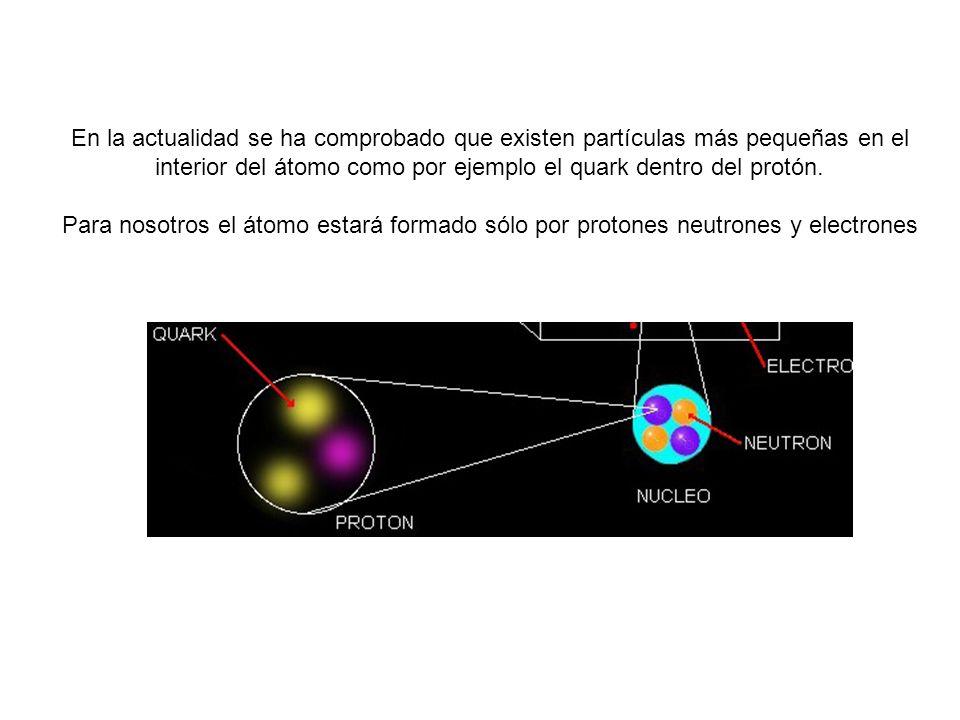 interior del átomo como por ejemplo el quark dentro del protón.