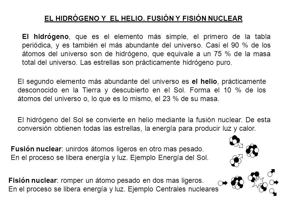 EL HIDRÓGENO Y EL HELIO. FUSIÓN Y FISIÓN NUCLEAR