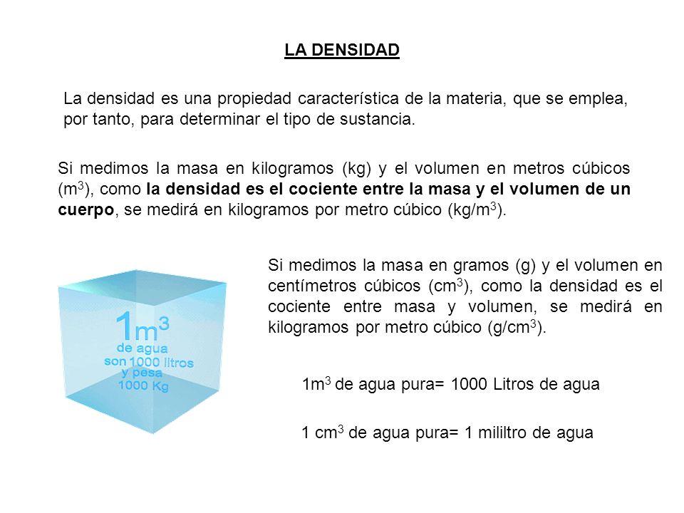 1m3 de agua pura= 1000 Litros de agua