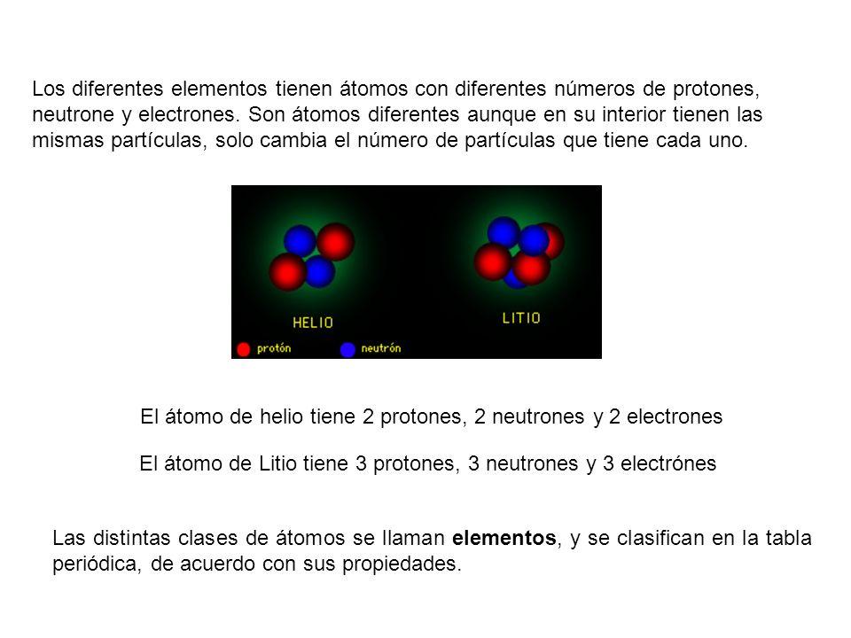 El átomo de helio tiene 2 protones, 2 neutrones y 2 electrones