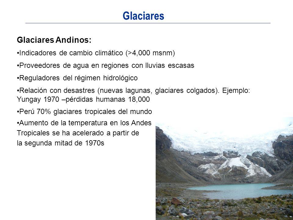 Glaciares Glaciares Andinos: