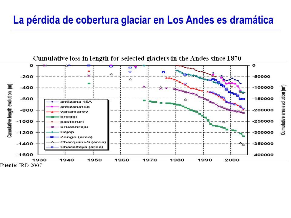 La pérdida de cobertura glaciar en Los Andes es dramática