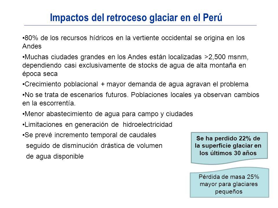 Impactos del retroceso glaciar en el Perú