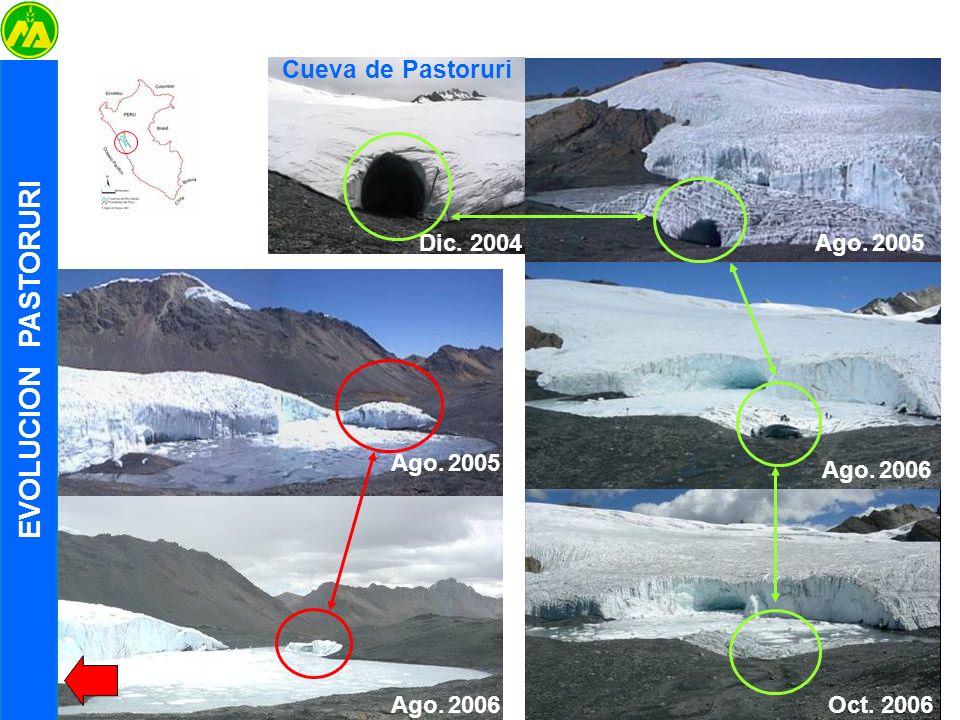 EVOLUCION PASTORURI Cueva de Pastoruri Ago. 2005 Ago. 2005 Ago. 2006