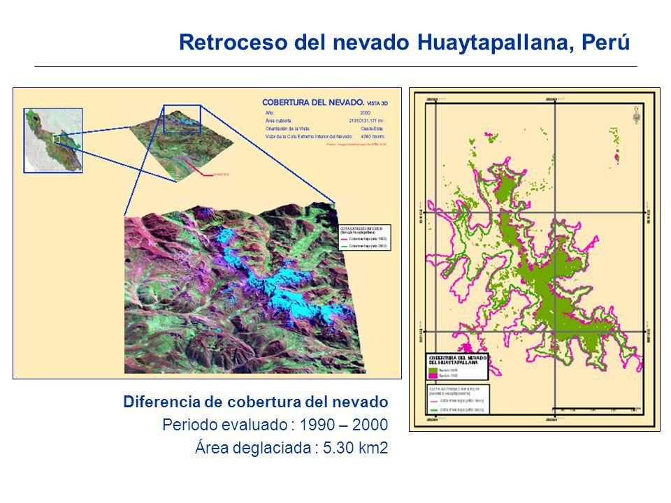 Retroceso del nevado Huaytapallana, Perú