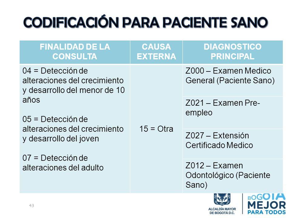 Excepcional Certificado Médico De Codificación Foto - Anatomía de ...