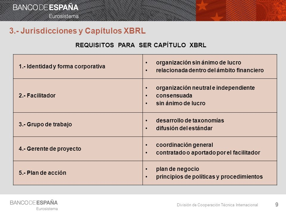 REQUISITOS PARA SER CAPÍTULO XBRL