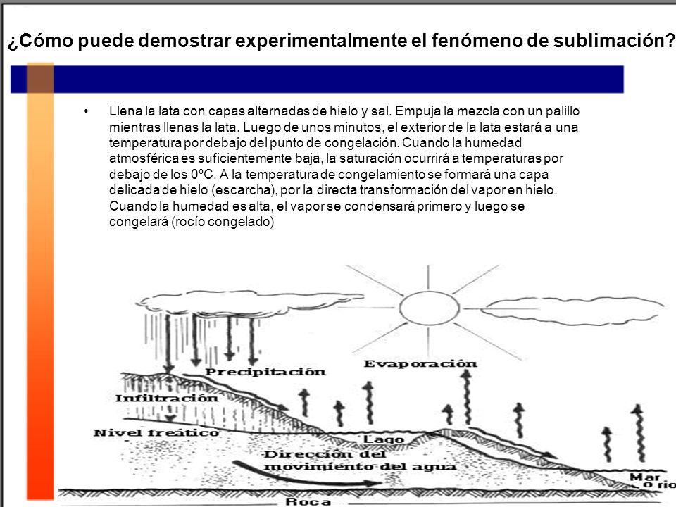 ¿Cómo puede demostrar experimentalmente el fenómeno de sublimación