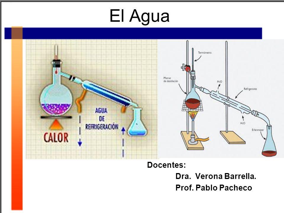 Docentes: Dra. Verona Barrella. Prof. Pablo Pacheco