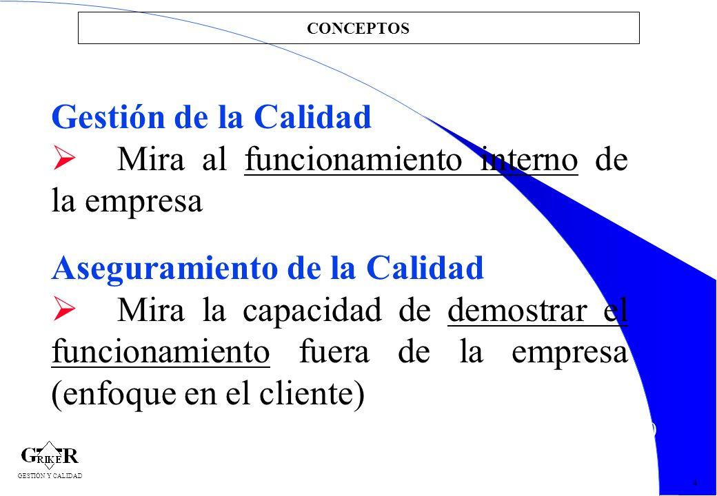  Mira al funcionamiento interno de la empresa