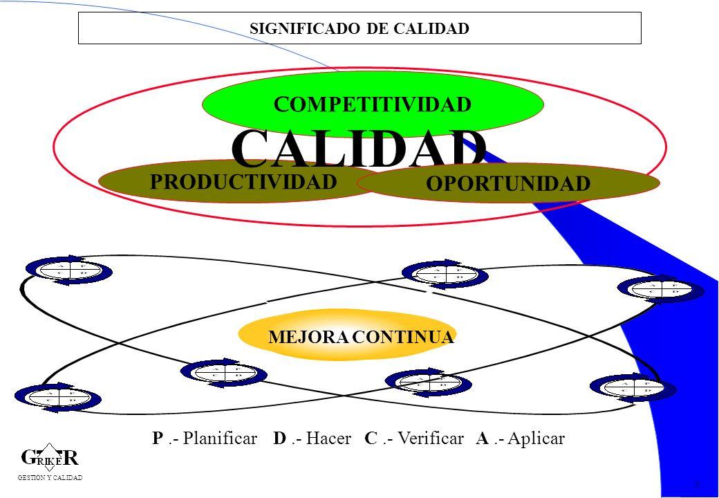 SIGNIFICADO DE CALIDAD