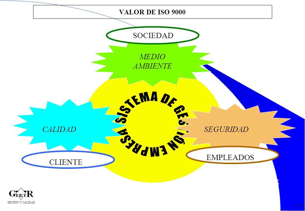 SOCIEDAD MEDIO AMBIENTE CALIDAD SEGURIDAD EMPLEADOS CLIENTE