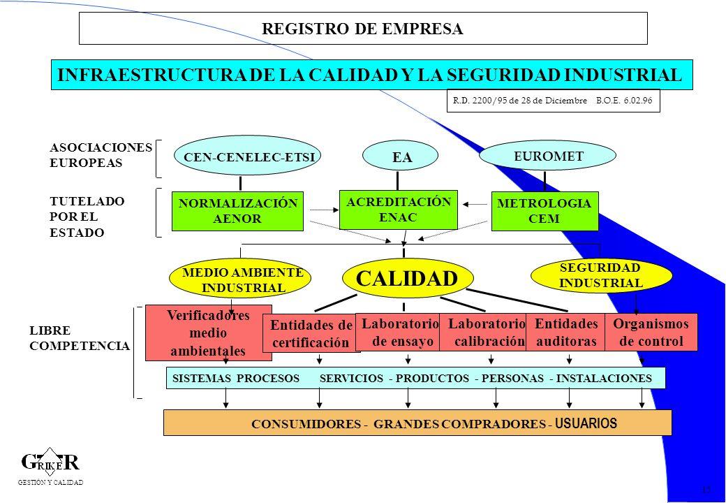 CALIDAD INFRAESTRUCTURA DE LA CALIDAD Y LA SEGURIDAD INDUSTRIAL