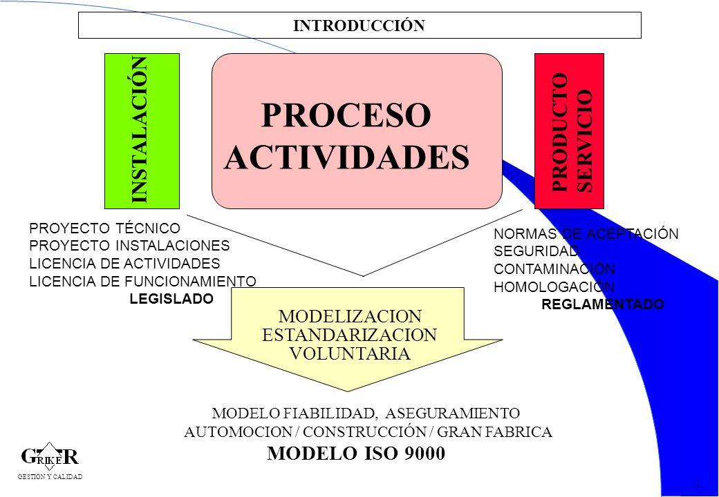 PROCESO ACTIVIDADES INSTALACIÓN PRODUCTO SERVICIO MODELO ISO 9000