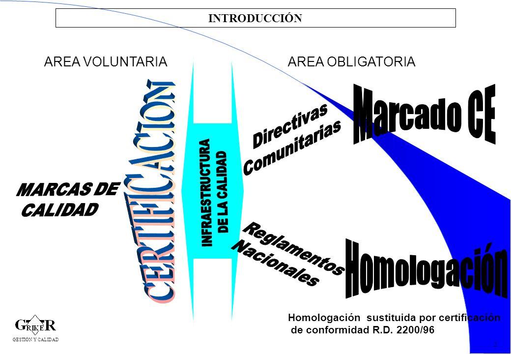 CERTIFICACION Marcado CE Homologación AREA VOLUNTARIA AREA OBLIGATORIA