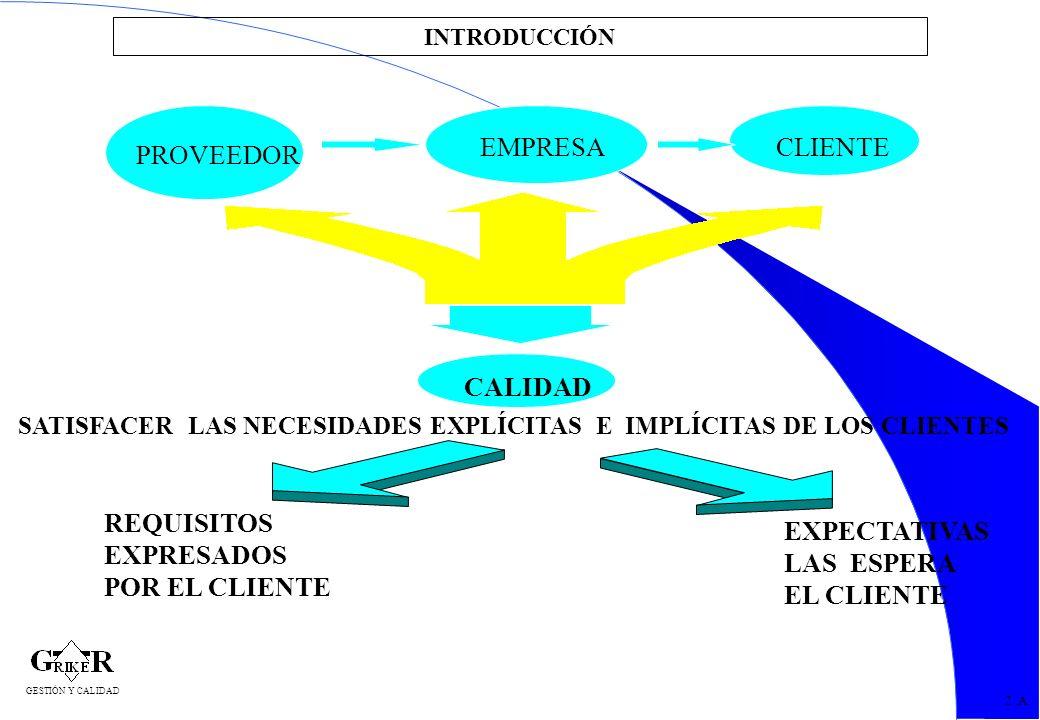 EMPRESA CLIENTE PROVEEDOR CALIDAD REQUISITOS EXPRESADOS POR EL CLIENTE