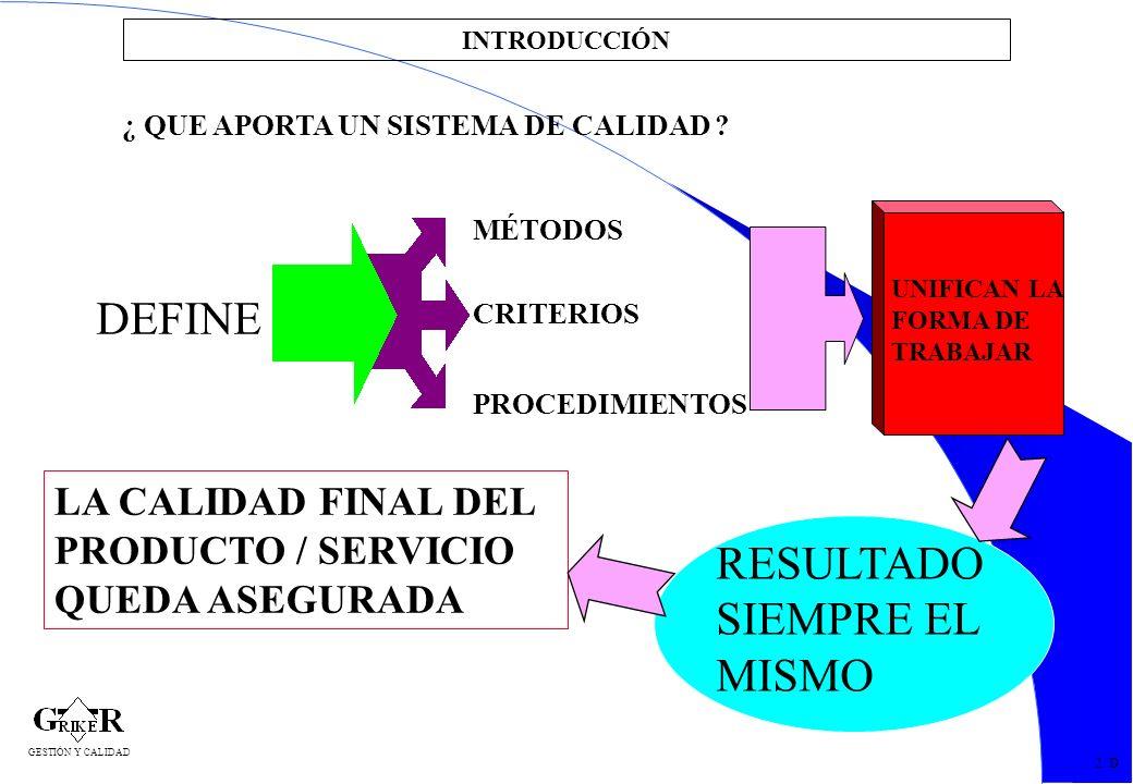 DEFINE RESULTADO SIEMPRE EL MISMO