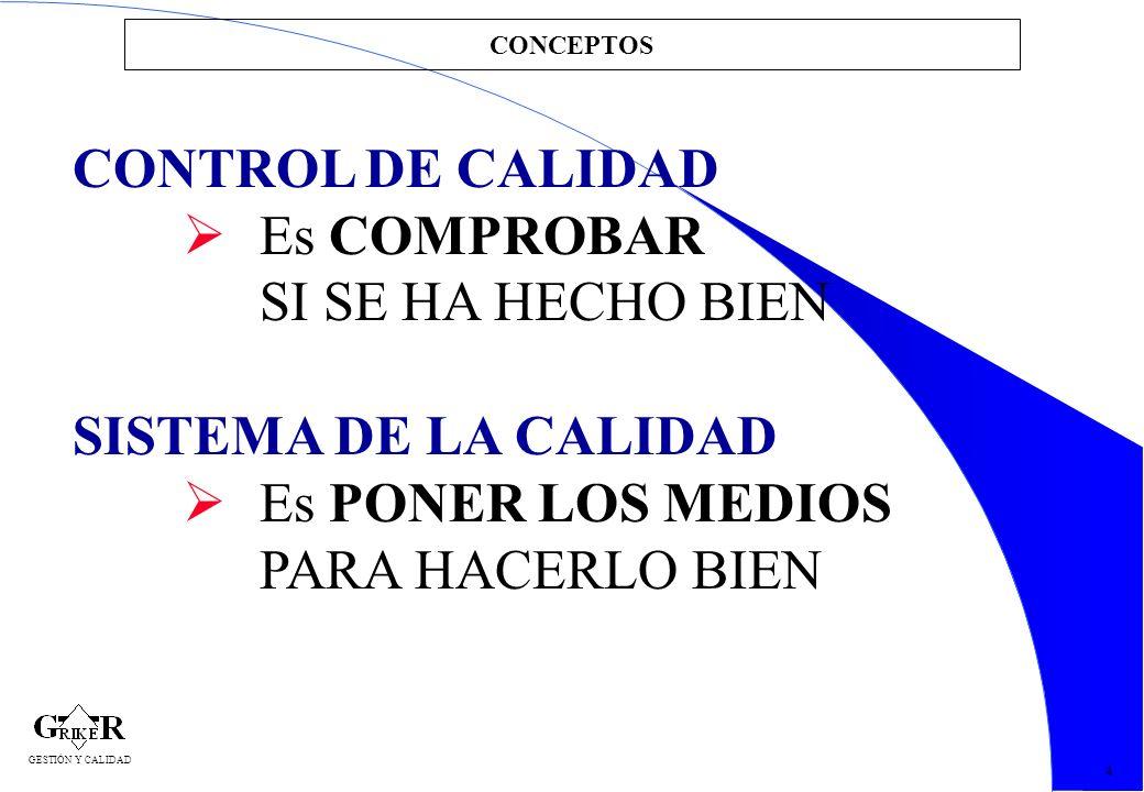 CONTROL DE CALIDAD  Es COMPROBAR SI SE HA HECHO BIEN