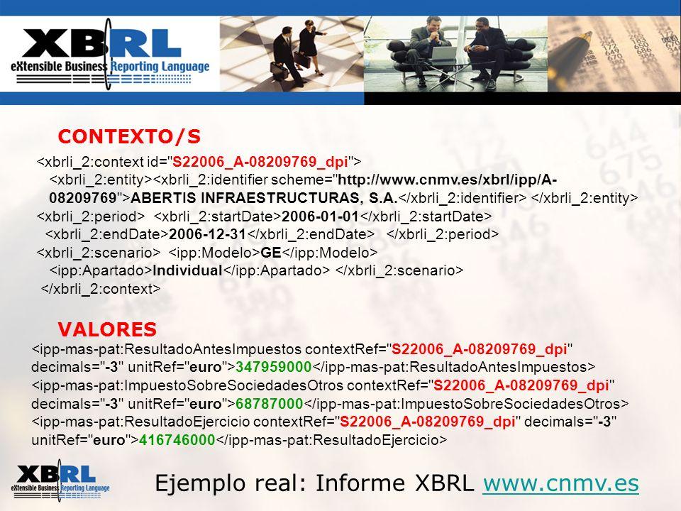 Ejemplo real: Informe XBRL www.cnmv.es