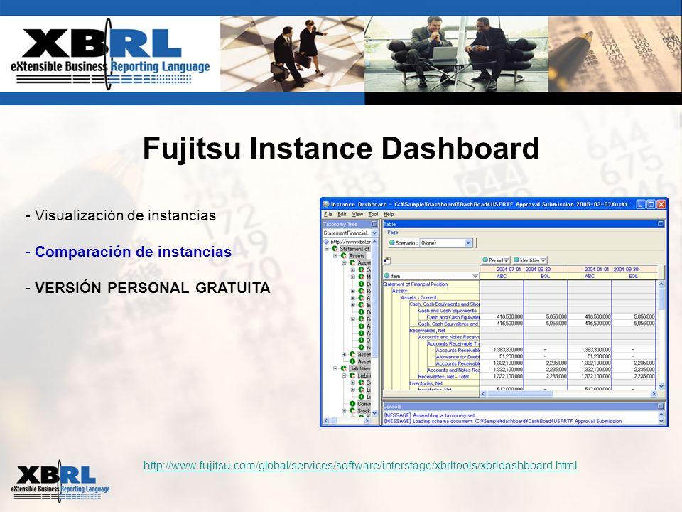 Fujitsu Instance Dashboard