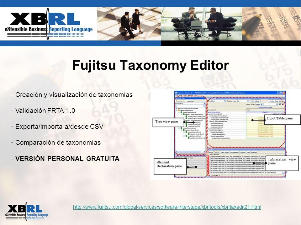 Fujitsu Taxonomy Editor