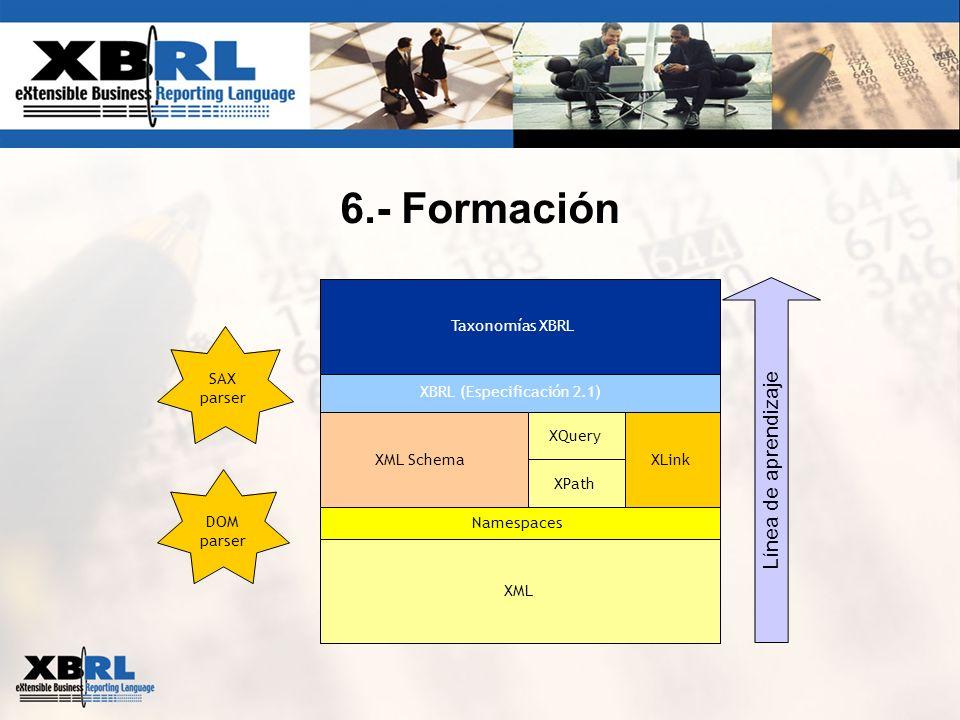 6.- Formación Línea de aprendizaje Taxonomías XBRL SAX parser