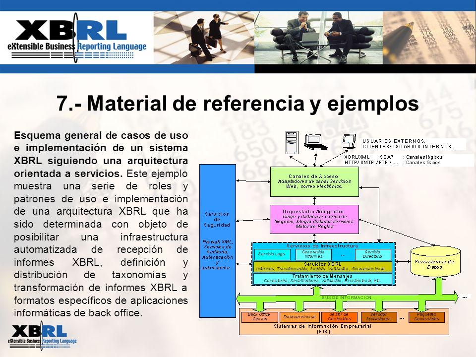 7.- Material de referencia y ejemplos