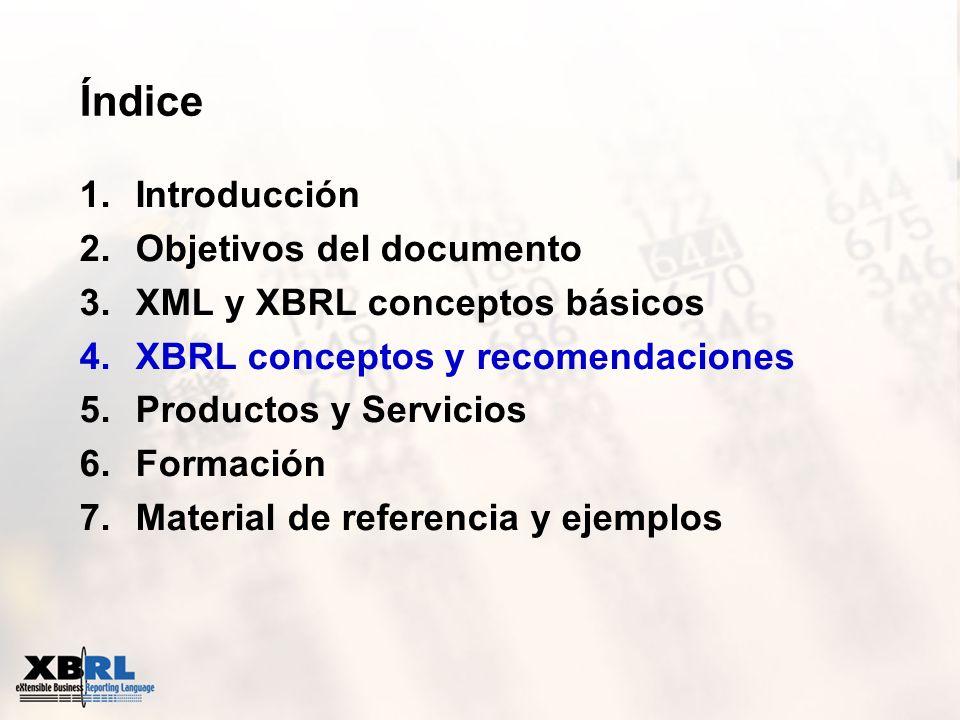 Índice Introducción Objetivos del documento