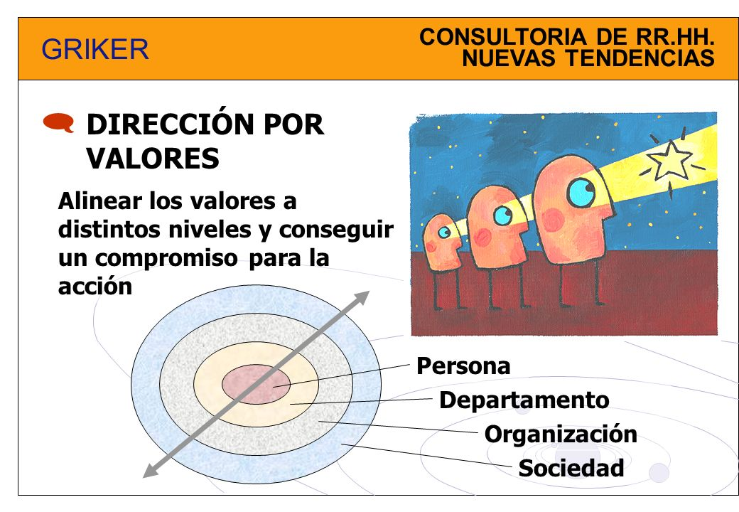  GRIKER DIRECCIÓN POR VALORES CONSULTORIA DE RR.HH. NUEVAS TENDENCIAS